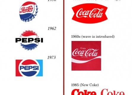 coca-pepsi-logo-evolution.jpg