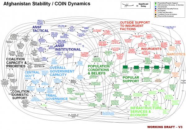 strategie-USA-afganistan.png
