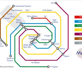 carte-metro-voie-lactee.png