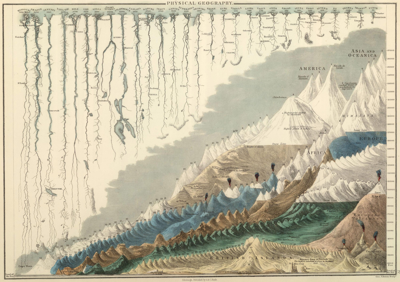 Populaire Fleuves et montagnes du monde GE71