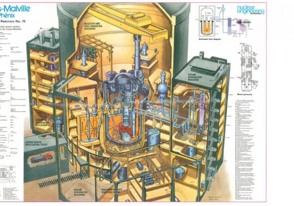 plan-reacteur-nucleaire-superphoenix-01.jpg