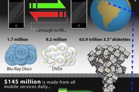 un-jour-vie-internet-statistique.jpeg