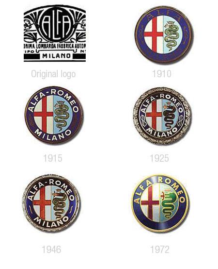 alfa romeo logo evolution Lévolution des logos des constructeurs automobiles