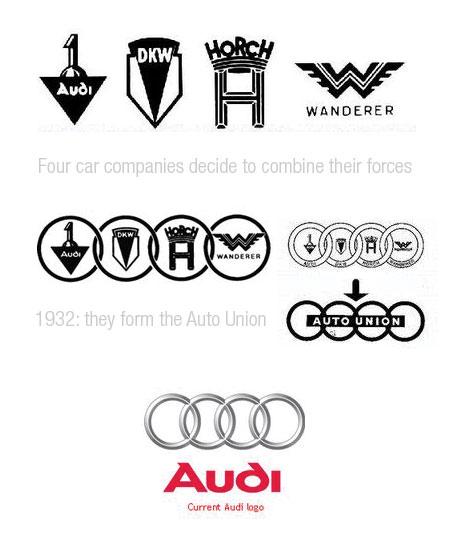audi logo Lévolution des logos des constructeurs automobiles