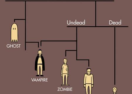 hierarchie-mort.jpg
