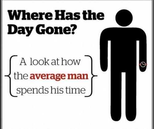 homme-moyen-temps-13.jpg