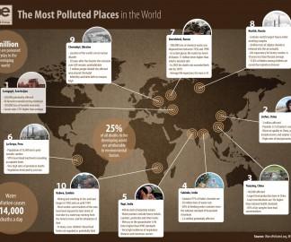 lieux-polution-mondiale.jpg