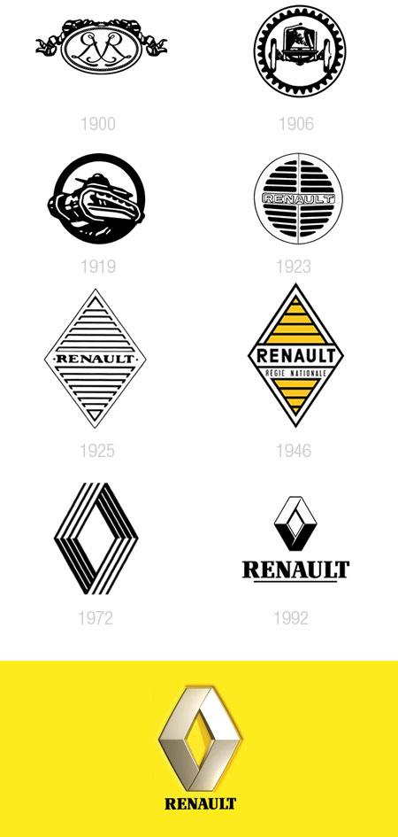 renault logo Lévolution des logos des constructeurs automobiles