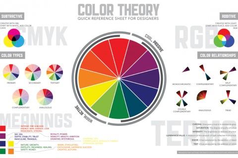 theorie-des-couleurs.jpg