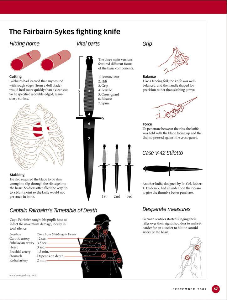 couteau2 De la bonne utilisation du couteau en temps de guerre