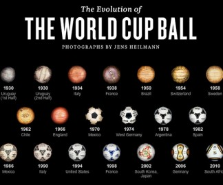 evolution-ballon-football-coupe-monde.jpg