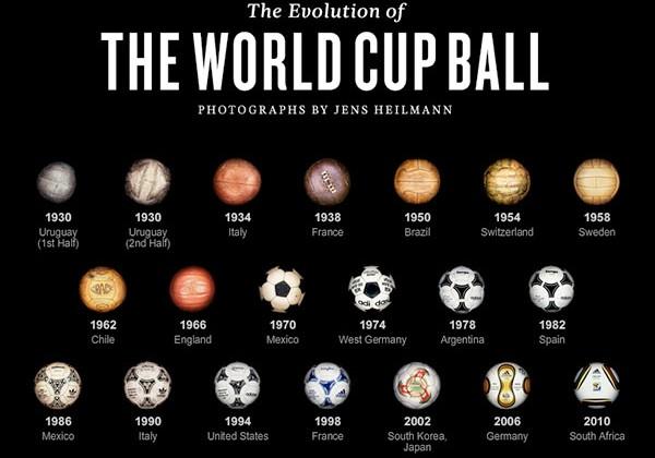 evolution-ballon-football-coupe-monde.jpg