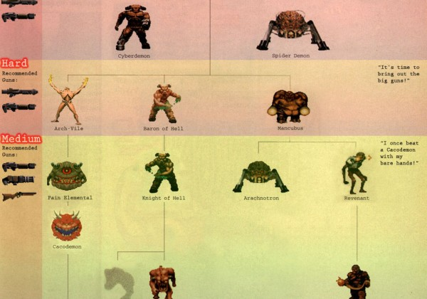 infographie-real-hierarchy-doom-87.jpg