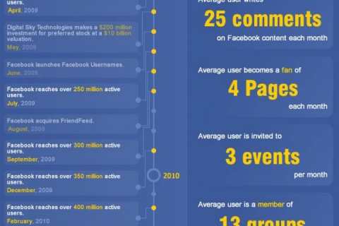 infographie-stat-facebook-15.jpg