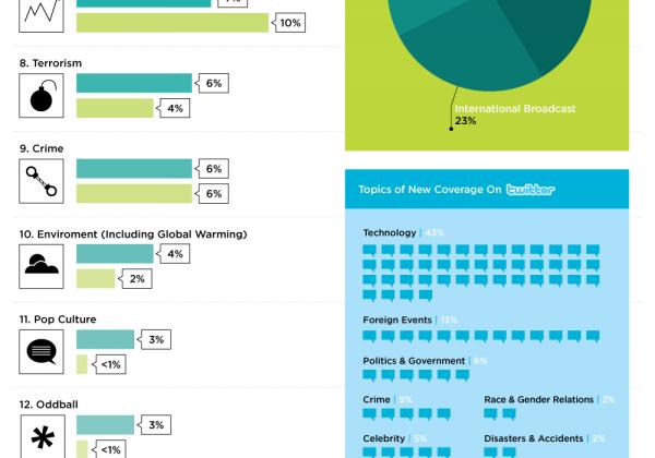 infographie-statistique-information-sujet-presse-blog-71.png