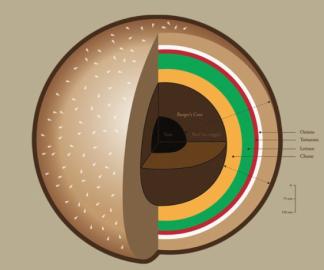 hamburger-interieur