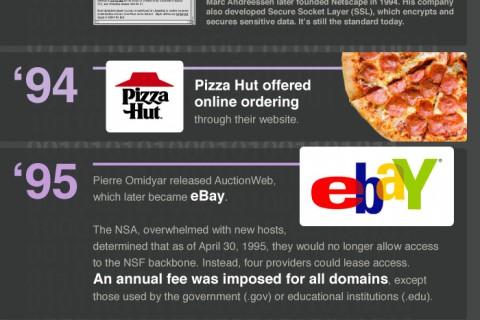 histoire-internet-infographie