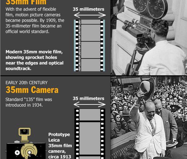 infographie-evolution-appareil-photo-66