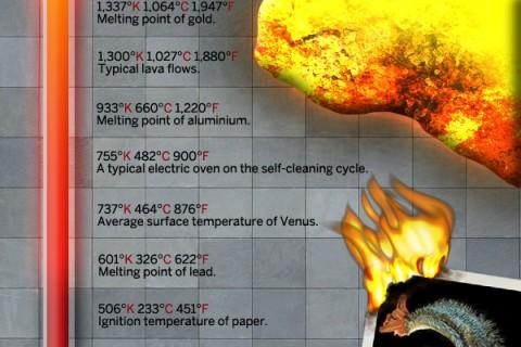 infographie-information-chaleur-75