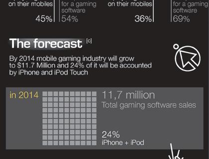 jeux-en-ligne-internet-mobile