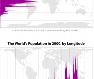 population-monde-longitude-lattitude