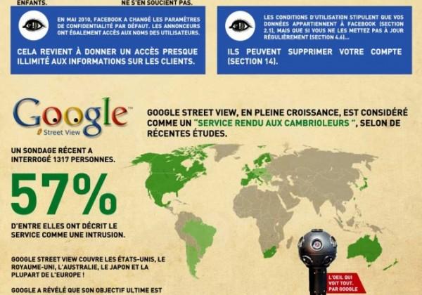 surveillance internet