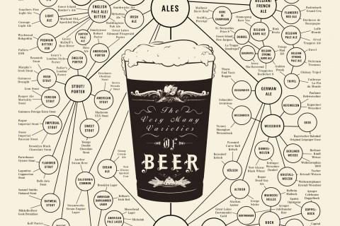 choisir-sa-biere.jpg