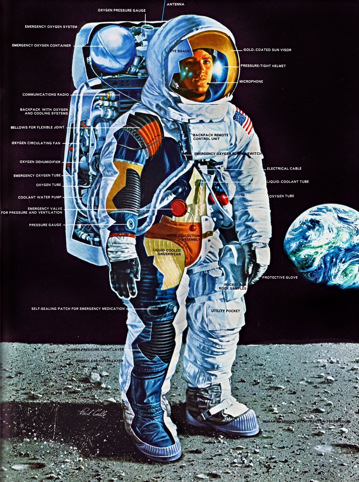 Apollo Space Suit Diagram