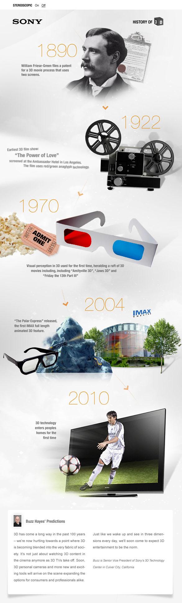 Histoire de la 3d au cinéma