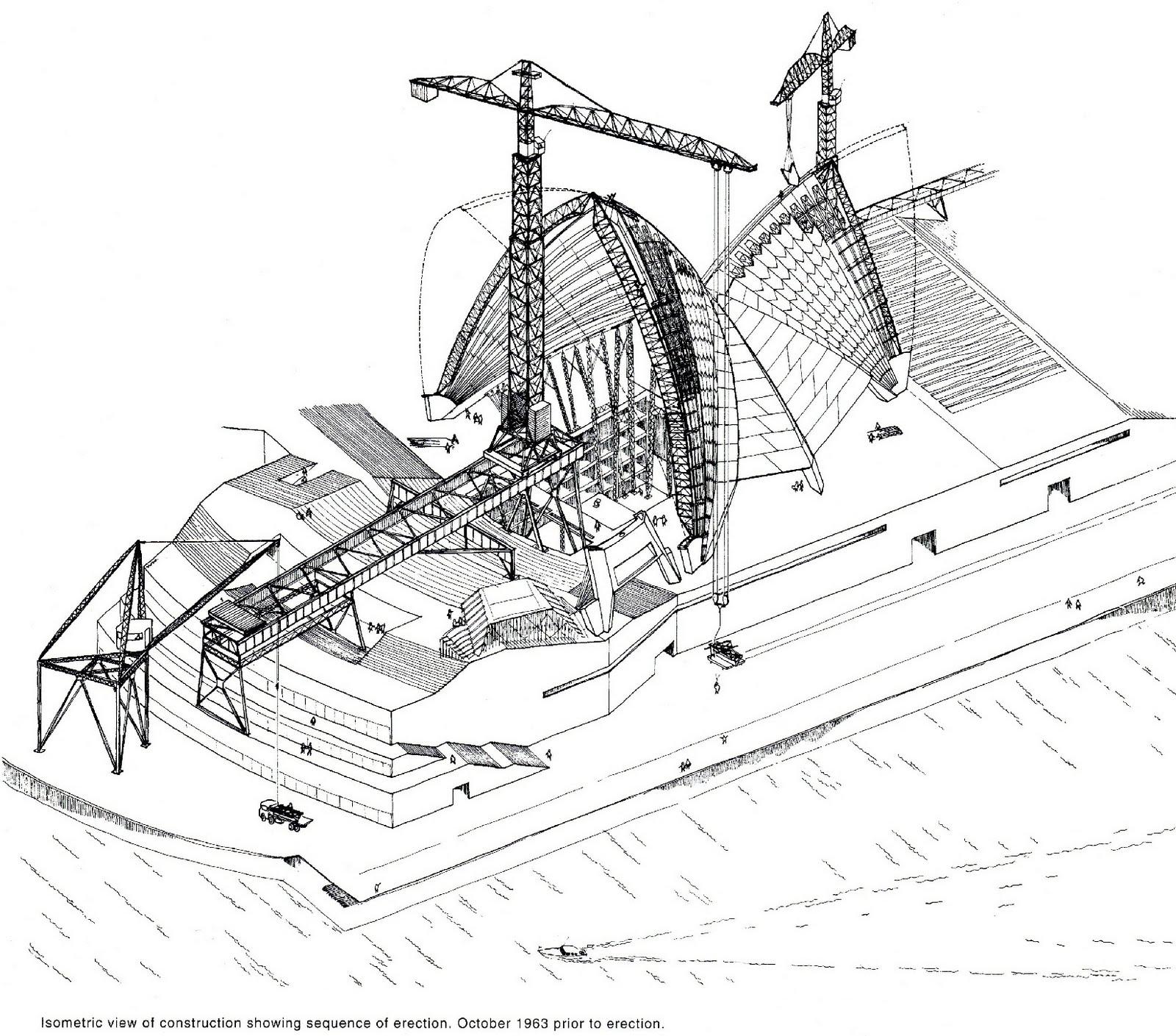 Процесс строительства, Сиднейская опера, архитектор Йорн Утзон.