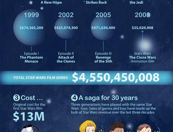 star-wars-economie-argent-infographie.jpg