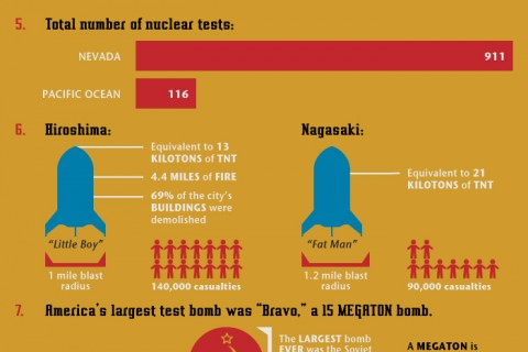 statistiques-information-arme-nucleaire.jpg