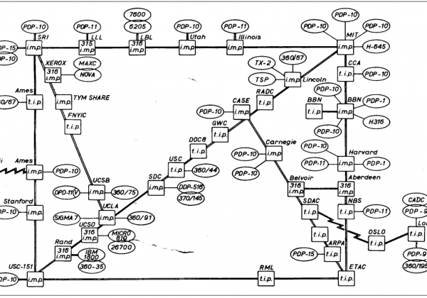 carte-internet-1973.png