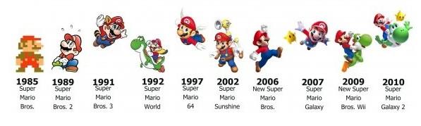 evolution-mario.jpg