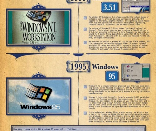 evolution-windows.jpg