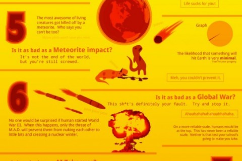 infographie-apocalypse.jpg