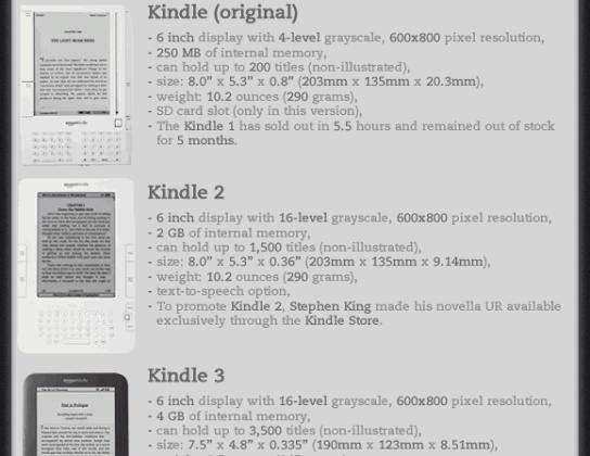 infographie-kindle-amazon.png