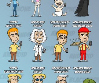 iphone-blackberry-android.jpg