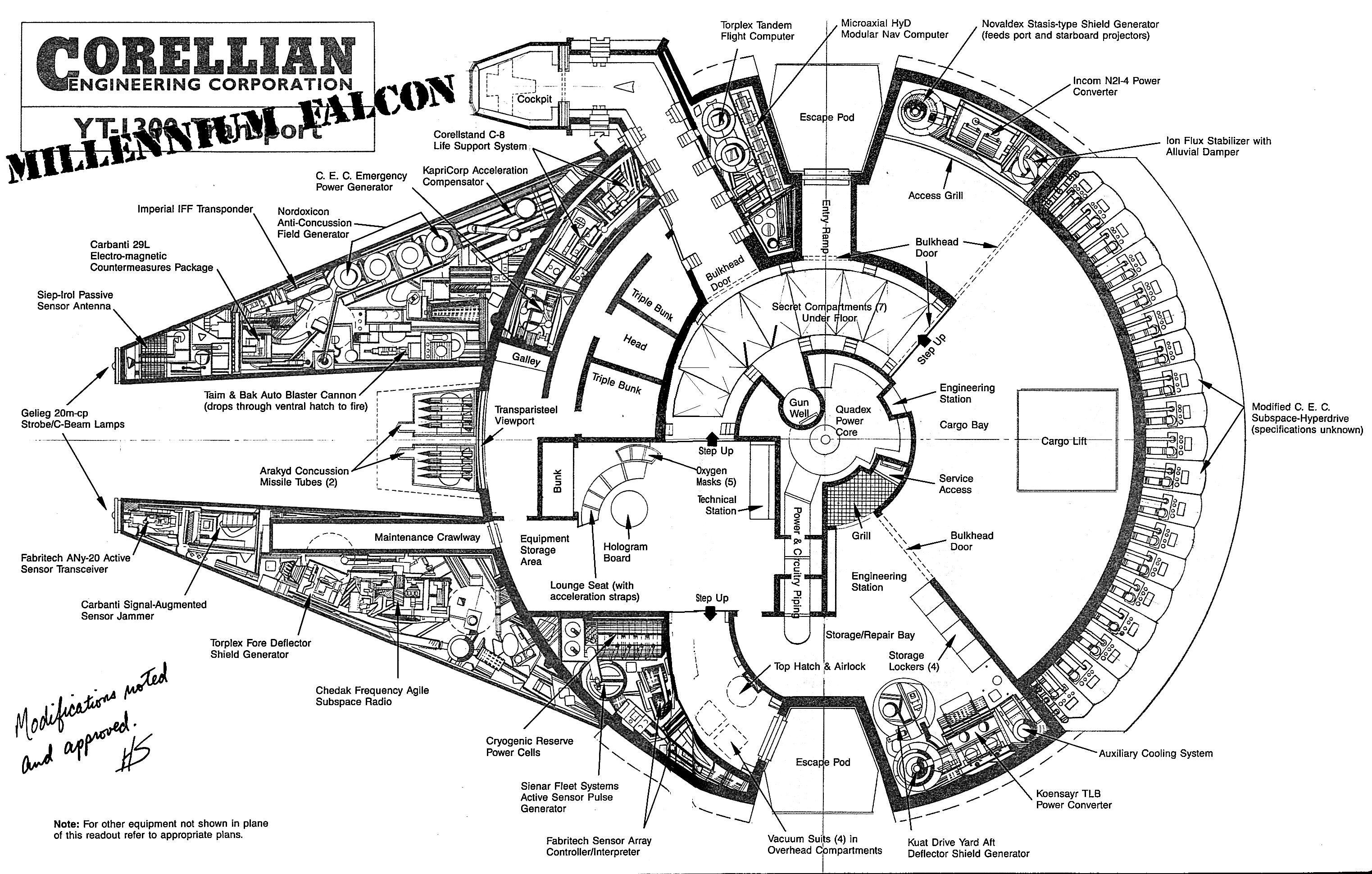 Plan d taill du falcon millennium for Interieur faucon millenium