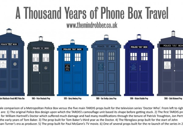 tardis-evolution.jpg