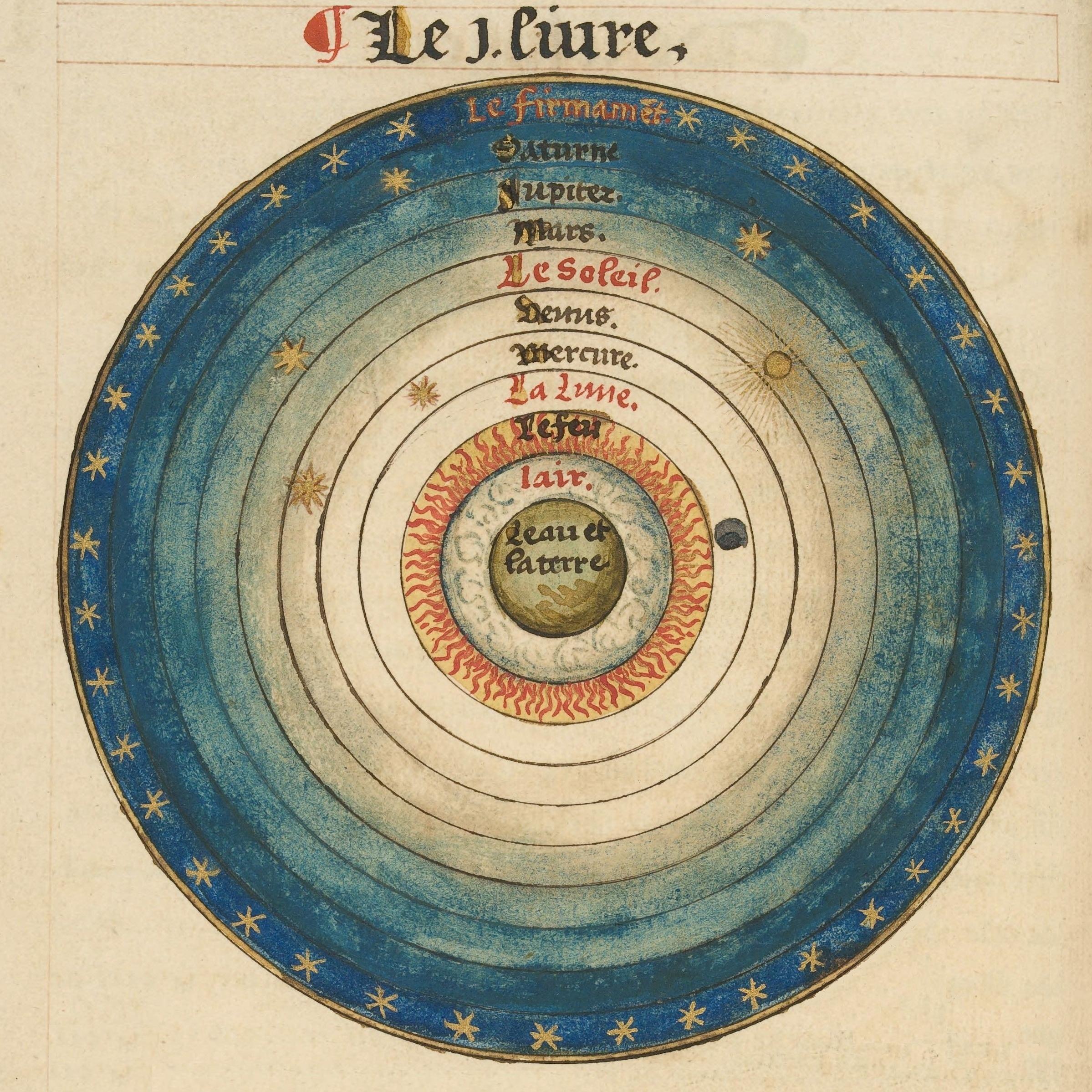 solar system cosmology - photo #9