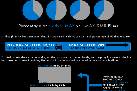 imax-infographie.png