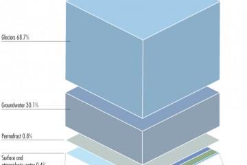 infographie-eau-terre-01.jpg