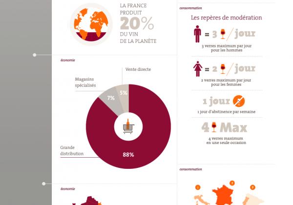 statistiques-industrie-vin-france.png