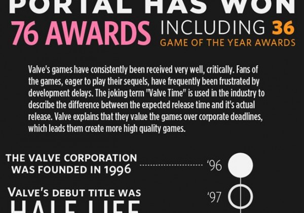 valve-jeuvideo-industrie-histoire.jpg