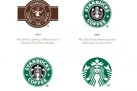 starbucks-logo-evolution.jpg