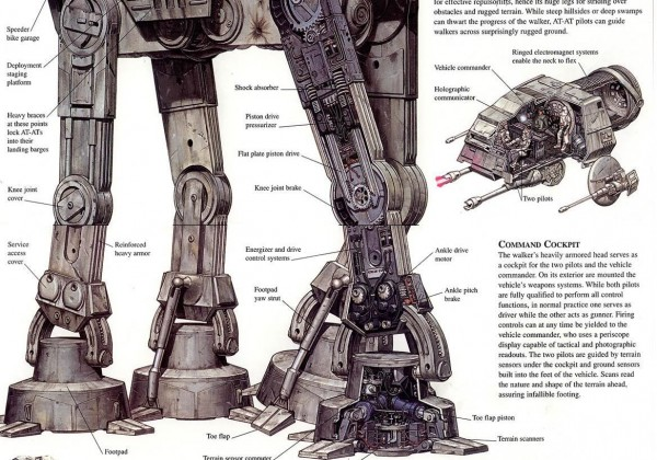 AT-AT-Starwars-pan-detail-coupe.jpg