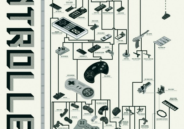 evolution-manette-jeu-console.jpg