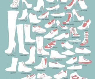 different-type-chaussure-nom.jpg