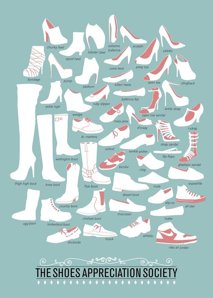 différents Nom de de types chaussures m8v0wNn